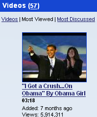 barely_political_most_viewed.png